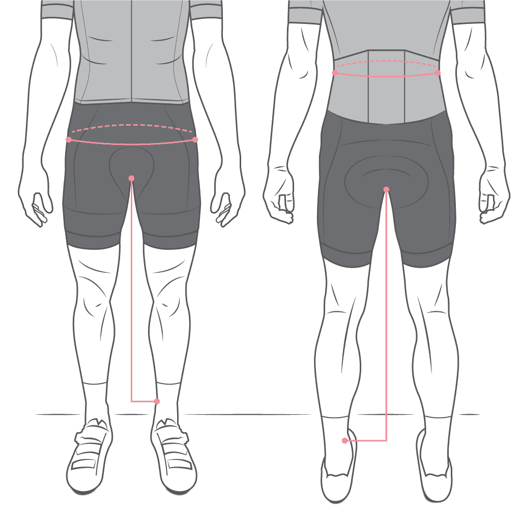 Rapha leg and waist sizing info